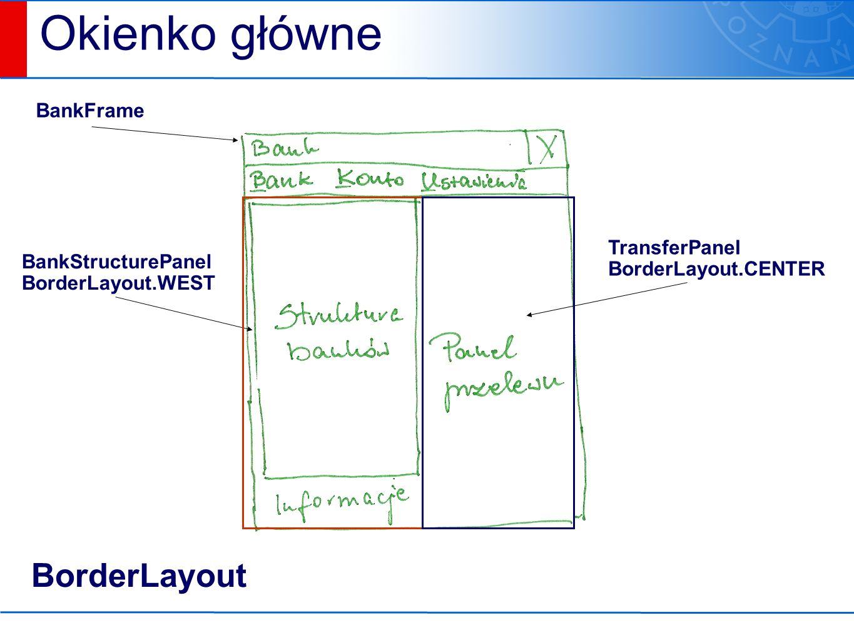 BankStructurePanel JTree JTextArea