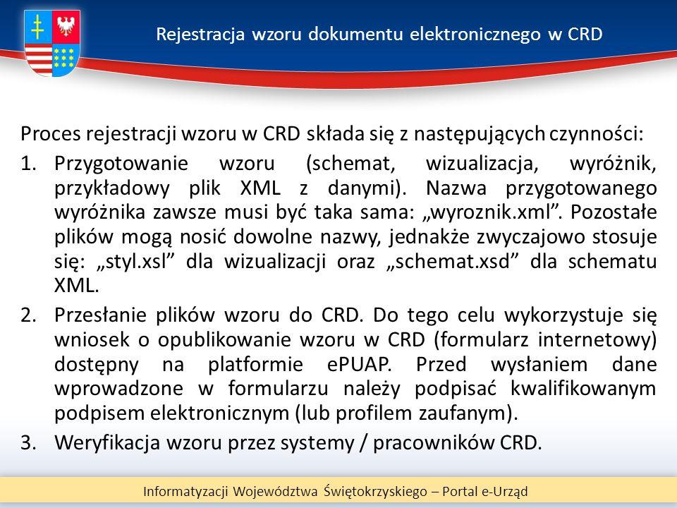 Rejestracja wzoru dokumentu elektronicznego w CRD Proces rejestracji wzoru w CRD składa się z następujących czynności: 1.Przygotowanie wzoru (schemat,