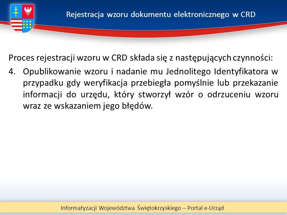 Rejestracja wzoru dokumentu elektronicznego w CRD Proces rejestracji wzoru w CRD składa się z następujących czynności: 4.Opublikowanie wzoru i nadanie