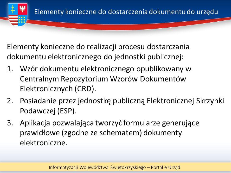 Elementy konieczne do dostarczenia dokumentu do urzędu Elementy konieczne do realizacji procesu dostarczania dokumentu elektronicznego do jednostki pu