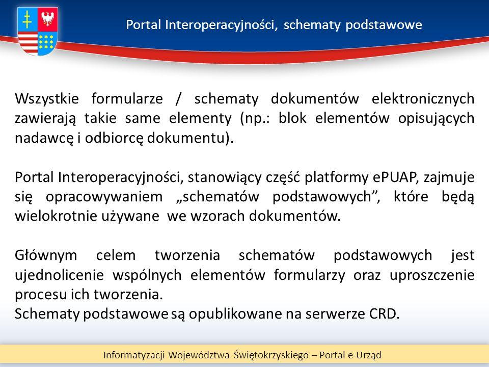 Portal Interoperacyjności, schematy podstawowe Informatyzacji Województwa Świętokrzyskiego – Portal e-Urząd Wszystkie formularze / schematy dokumentów