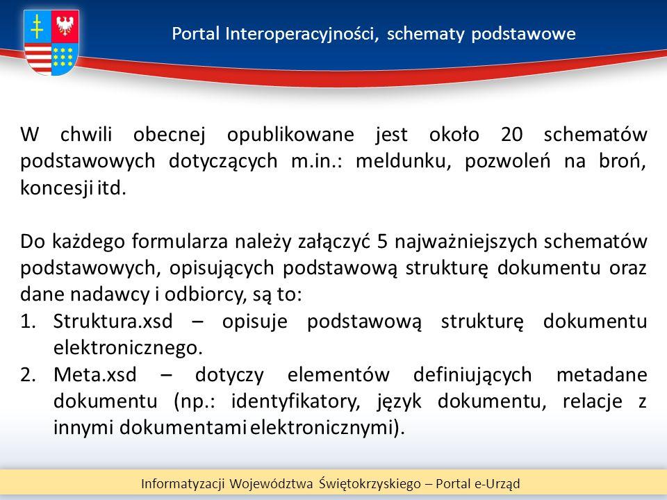 Portal Interoperacyjności, schematy podstawowe Informatyzacji Województwa Świętokrzyskiego – Portal e-Urząd W chwili obecnej opublikowane jest około 2
