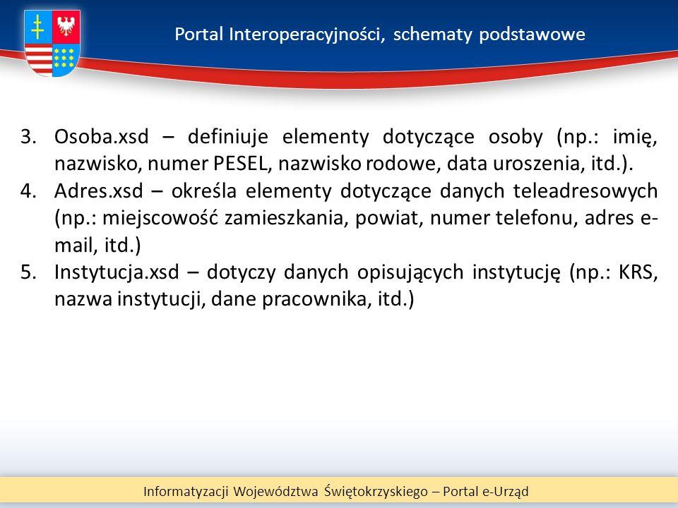 Portal Interoperacyjności, schematy podstawowe Informatyzacji Województwa Świętokrzyskiego – Portal e-Urząd 3.Osoba.xsd – definiuje elementy dotyczące