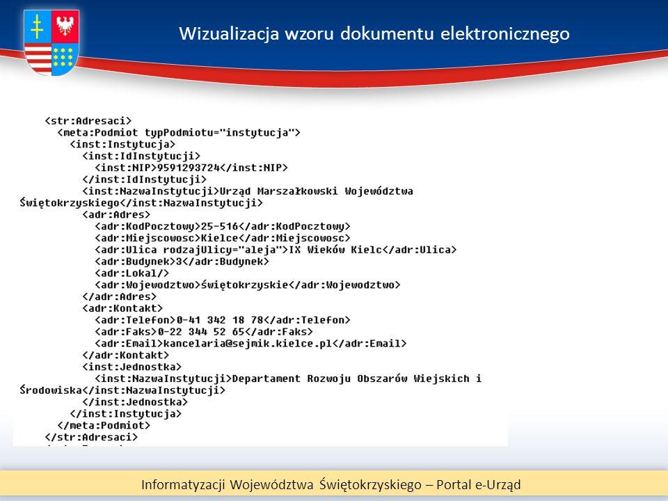 Wizualizacja wzoru dokumentu elektronicznego Informatyzacji Województwa Świętokrzyskiego – Portal e-Urząd