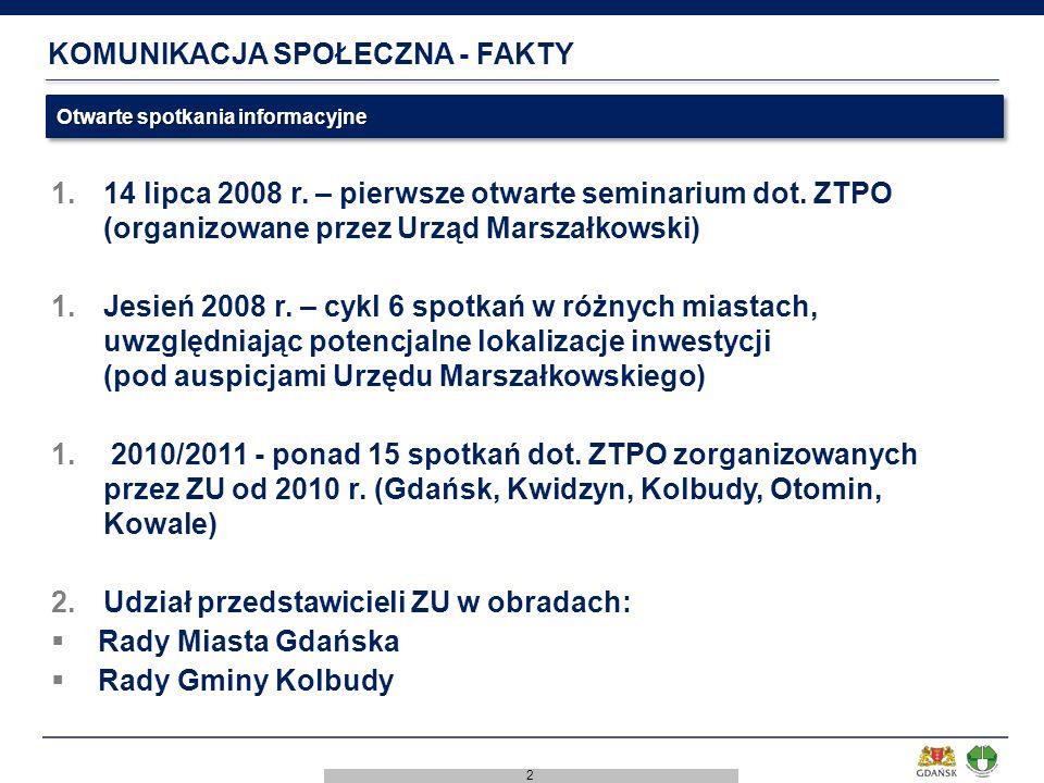 2 KOMUNIKACJA SPOŁECZNA - FAKTY 1.14 lipca 2008 r. – pierwsze otwarte seminarium dot. ZTPO (organizowane przez Urząd Marszałkowski) 1.Jesień 2008 r. –
