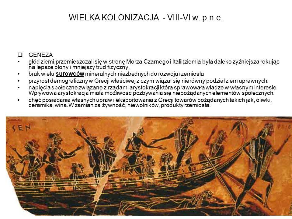 WIELKA KOLONIZACJA - VIII-VI w. p.n.e.  GENEZA głód ziemi,przemieszczali się w stronę Morza Czarnego i Italii(ziemia była daleko zyźniejsza rokując n