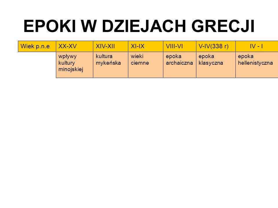 EPOKI W DZIEJACH GRECJI Wiek p.n.e. XX-XVXIV-XIIXI-IXVIII-VIV-IV(338 r)IV - I wpływy kultury minojskiej kultura mykeńska wieki ciemne epoka archaiczna