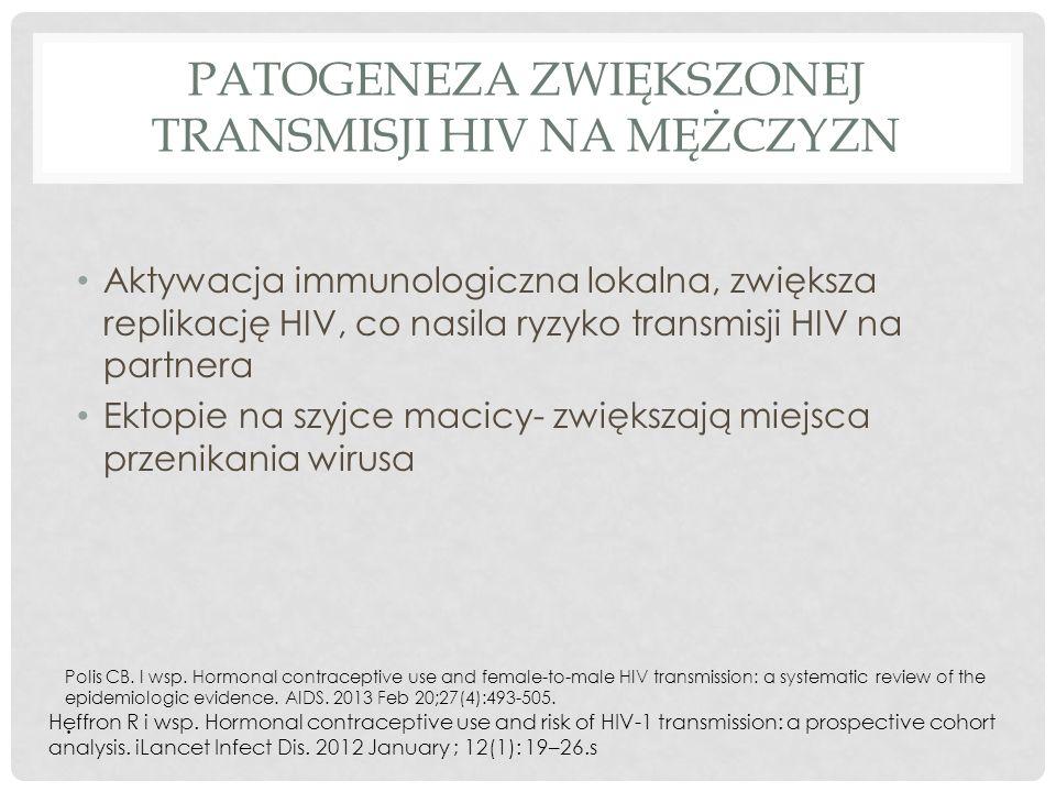 PATOGENEZA ZWIĘKSZONEJ TRANSMISJI HIV NA MĘŻCZYZN Aktywacja immunologiczna lokalna, zwiększa replikację HIV, co nasila ryzyko transmisji HIV na partnera Ektopie na szyjce macicy- zwiększają miejsca przenikania wirusa Heffron R i wsp.