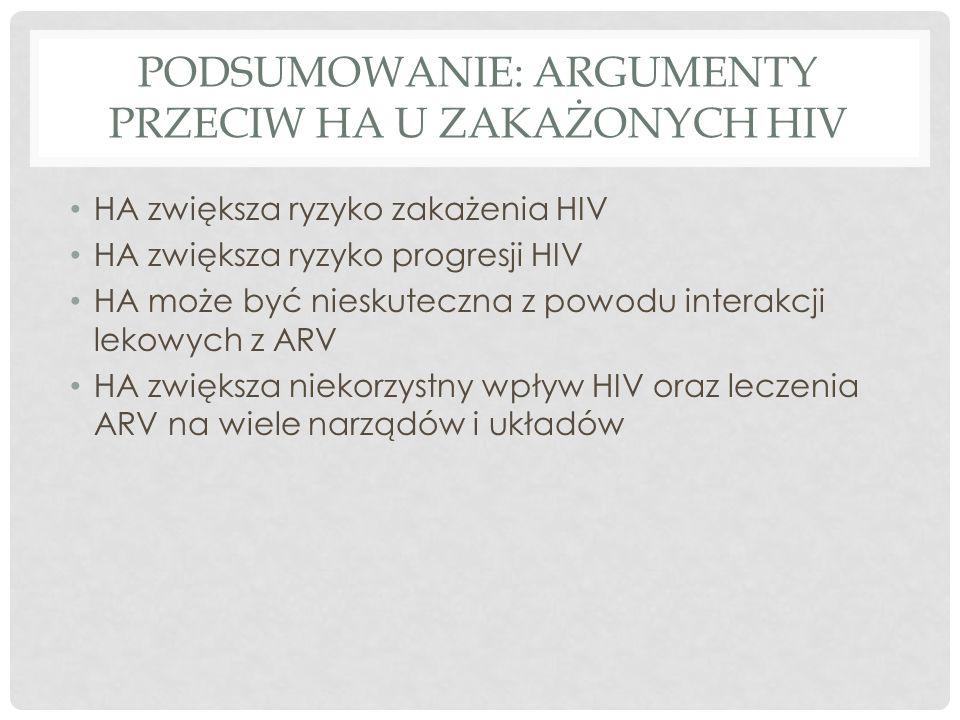 PODSUMOWANIE: ARGUMENTY PRZECIW HA U ZAKAŻONYCH HIV HA zwiększa ryzyko zakażenia HIV HA zwiększa ryzyko progresji HIV HA może być nieskuteczna z powodu interakcji lekowych z ARV HA zwiększa niekorzystny wpływ HIV oraz leczenia ARV na wiele narządów i układów