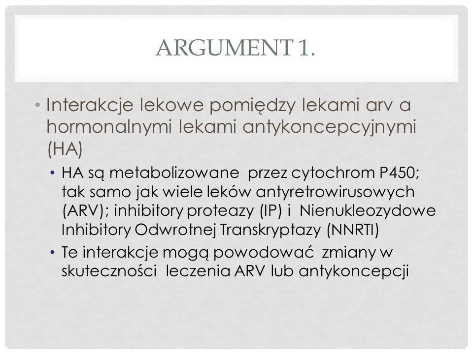 ARGUMENT 1.