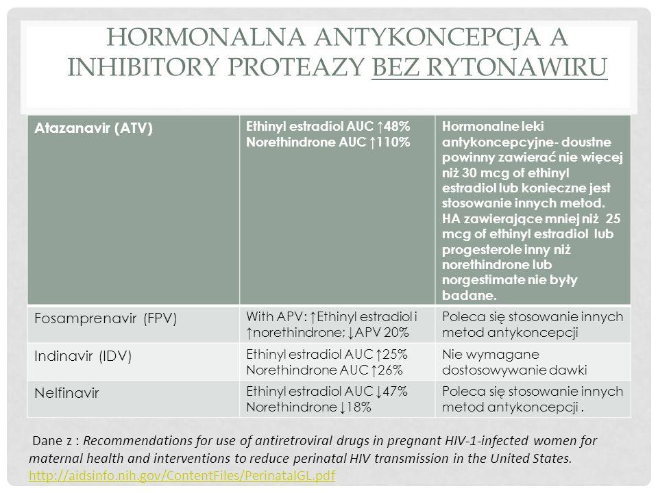 HORMONALNA ANTYKONCEPCJA A INHIBITORY PROTEAZY Z RYTONAWIREM Atazanavir/rytonawir (ATV/r)↓ Ethinyl estradiol ↑ Norgestimate Doustna antykoncepcja powinna zawierać co najmniej 35 mcg ethinyl estradiolu.