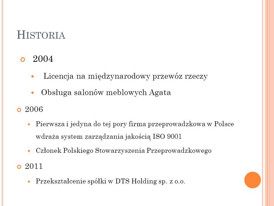 H ISTORIA 2004 Licencja na międzynarodowy przewóz rzeczy Obsługa salonów meblowych Agata 2006 Pierwsza i jedyna do tej pory firma przeprowadzkowa w Po