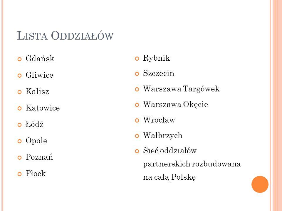 L ISTA O DDZIAŁÓW Gdańsk Gliwice Kalisz Katowice Łódź Opole Poznań Płock Rybnik Szczecin Warszawa Targówek Warszawa Okęcie Wrocław Wałbrzych Sieć oddz