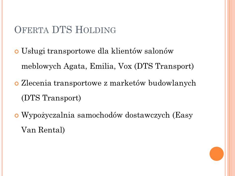 O FERTA DTS H OLDING Usługi transportowe dla klientów salonów meblowych Agata, Emilia, Vox (DTS Transport) Zlecenia transportowe z marketów budowlanyc