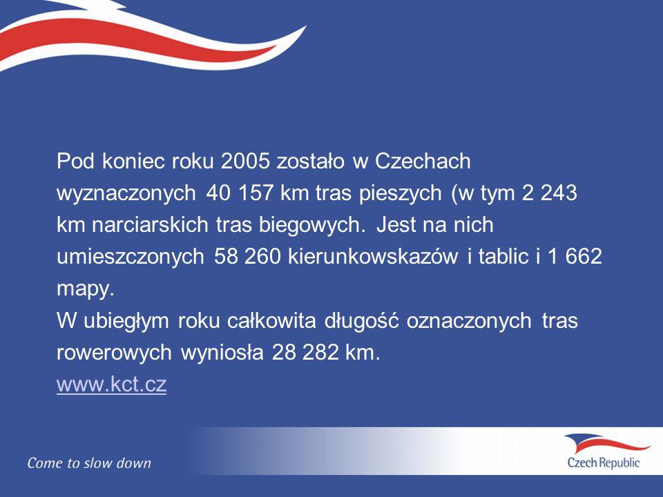 Pod koniec roku 2005 zostało w Czechach wyznaczonych 40 157 km tras pieszych (w tym 2 243 km narciarskich tras biegowych.
