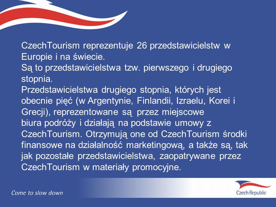 CzechTourism reprezentuje 26 przedstawicielstw w Europie i na świecie.
