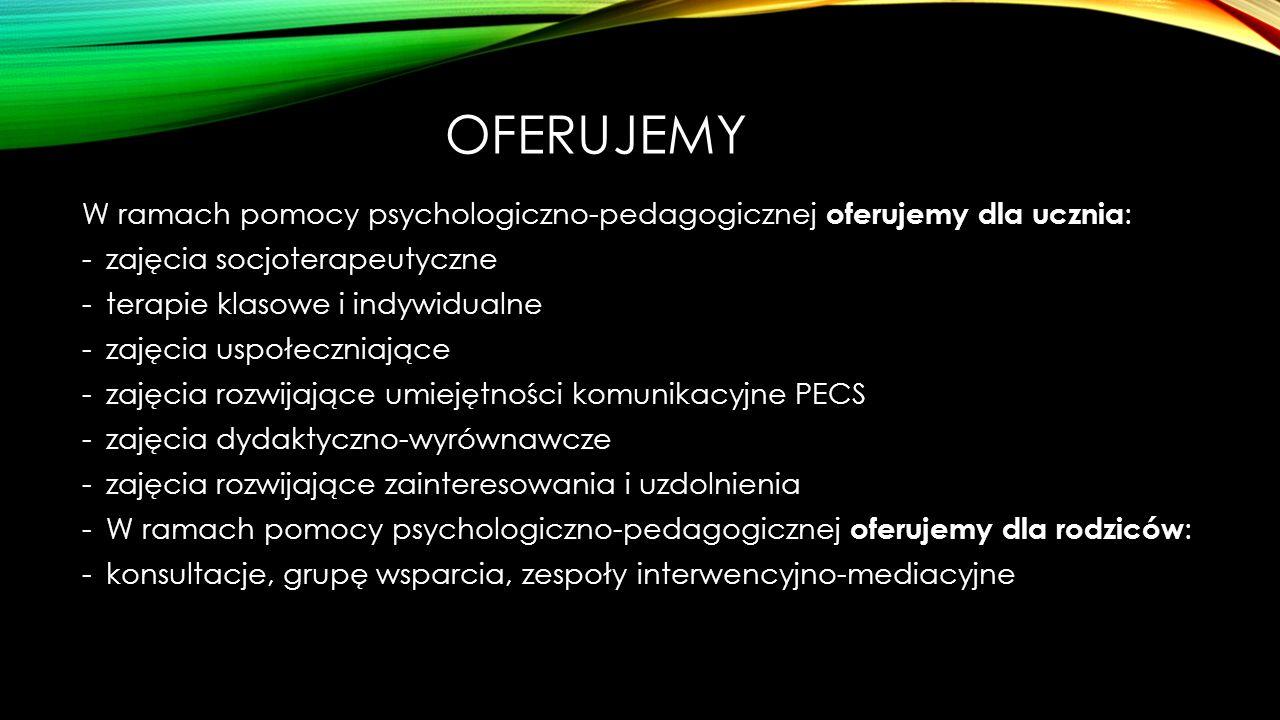OFERUJEMY W ramach pomocy psychologiczno-pedagogicznej oferujemy dla ucznia : -zajęcia socjoterapeutyczne -terapie klasowe i indywidualne -zajęcia uspołeczniające -zajęcia rozwijające umiejętności komunikacyjne PECS -zajęcia dydaktyczno-wyrównawcze -zajęcia rozwijające zainteresowania i uzdolnienia -W ramach pomocy psychologiczno-pedagogicznej oferujemy dla rodziców : -konsultacje, grupę wsparcia, zespoły interwencyjno-mediacyjne
