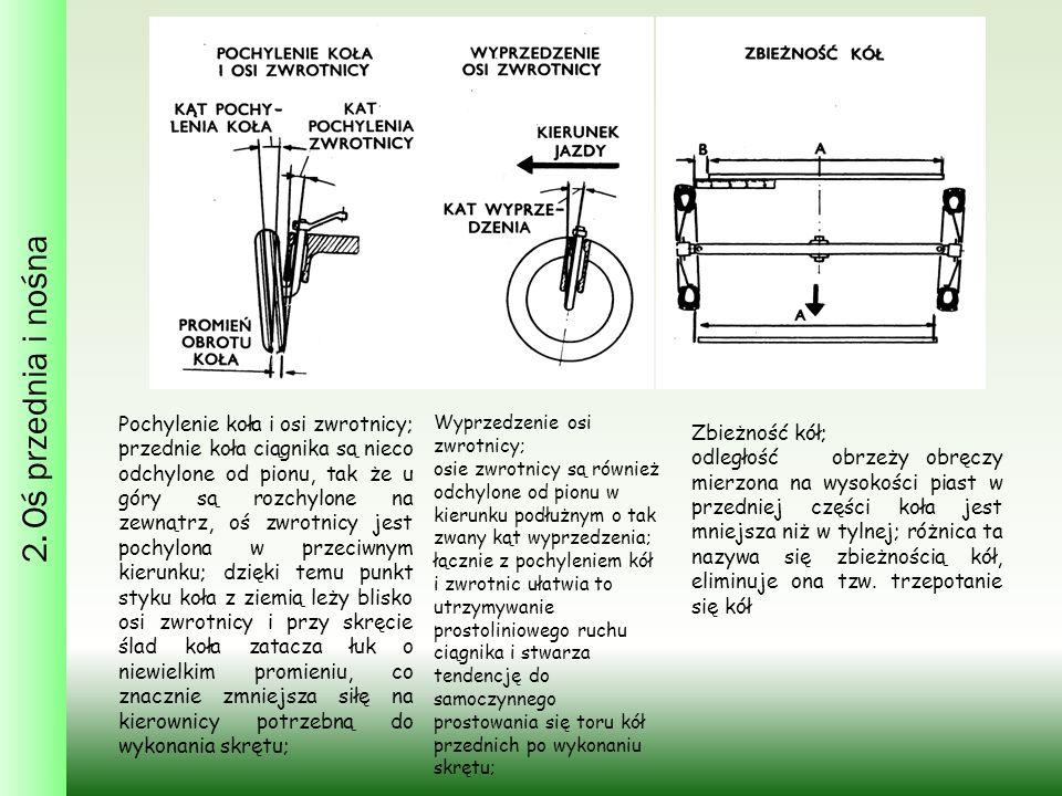 2. Oś przednia i nośna Pochylenie koła i osi zwrotnicy; przednie koła ciągnika są nieco odchylone od pionu, tak że u góry są rozchylone na zewnątrz, o