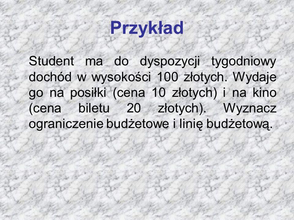 Przykład Student ma do dyspozycji tygodniowy dochód w wysokości 100 złotych.