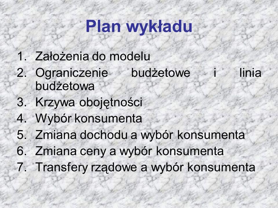 Plan wykładu 1.Założenia do modelu 2.Ograniczenie budżetowe i linia budżetowa 3.Krzywa obojętności 4.Wybór konsumenta 5.Zmiana dochodu a wybór konsumenta 6.Zmiana ceny a wybór konsumenta 7.Transfery rządowe a wybór konsumenta