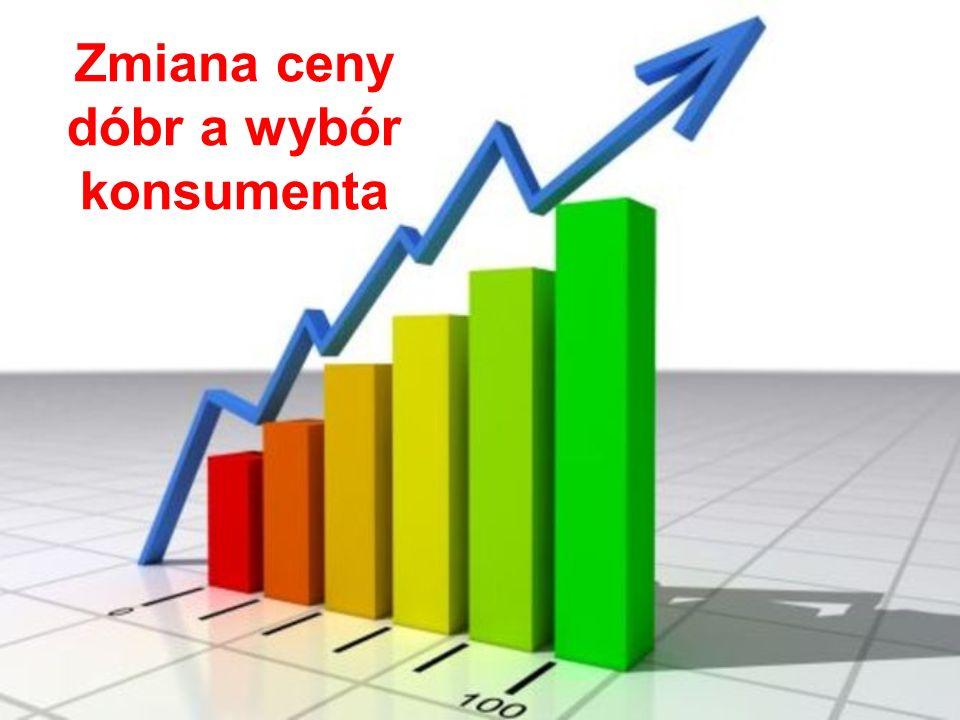 Zmiana ceny dóbr a wybór konsumenta