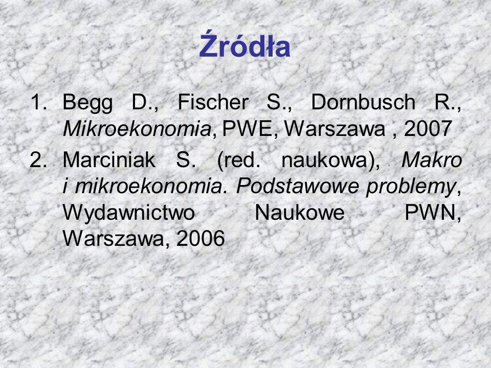 Źródła 1.Begg D., Fischer S., Dornbusch R., Mikroekonomia, PWE, Warszawa, 2007 2.Marciniak S.