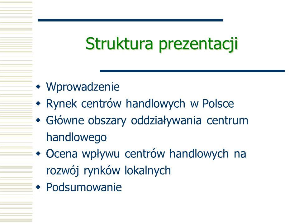 Oddziaływania centrum handlowego – główne korzyści  Inwestycja budowlana  Dostawcy infrastrukturalni  Producenci  Banki i instytucje ubezpieczeniowe  Budżety lokalne i centralny (podatki: od nieruchomości, PIT, CIT)  Klienci