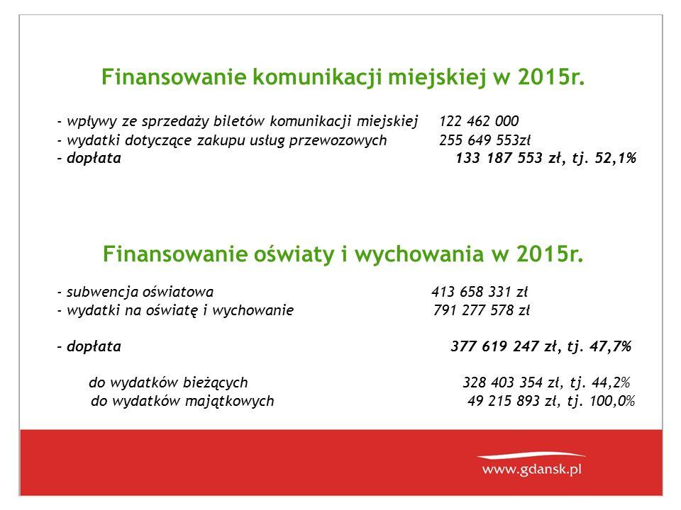 Finansowanie komunikacji miejskiej w 2015r.