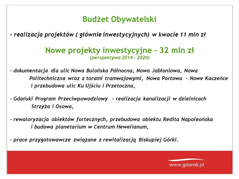 Projekty inwestycyjne realizowane przez spółki miejskie – 196 mln zł GIWK – Gdański Projekt Wodno-Ściekowy II i modernizacja infrastruktury wodno-kanalizacyjnej - 85 mln ZKM – m.