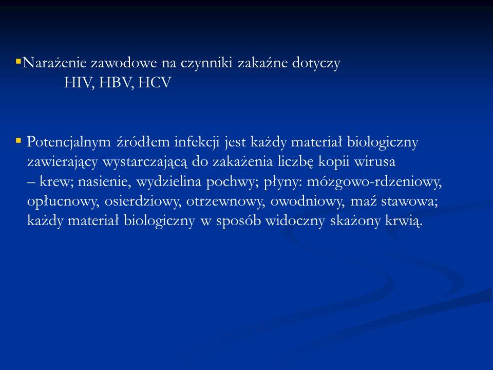 Do zakażenia zawodowego dochodzi: – przez skaleczenie (zakłucie igłą lub innym ostrym narzędziem) ryzyko zakażenia HBV - 7-30% HCV - 0,3-10% HIV - 0,32% – przez kontakt skażonego biologicznie materiału z powierzchnią otwartych ran, z uszkodzoną skórą (skaleczenia, pęknięcia, zmiany zapalne) - przez błony śluzowe jamy ustnej, nosa, spojówek prawdopodobieństwo zakażenia w przypadku HIV - 0,09% HCV - ryzyko bardzo małe HBV - prawie niemożliwe