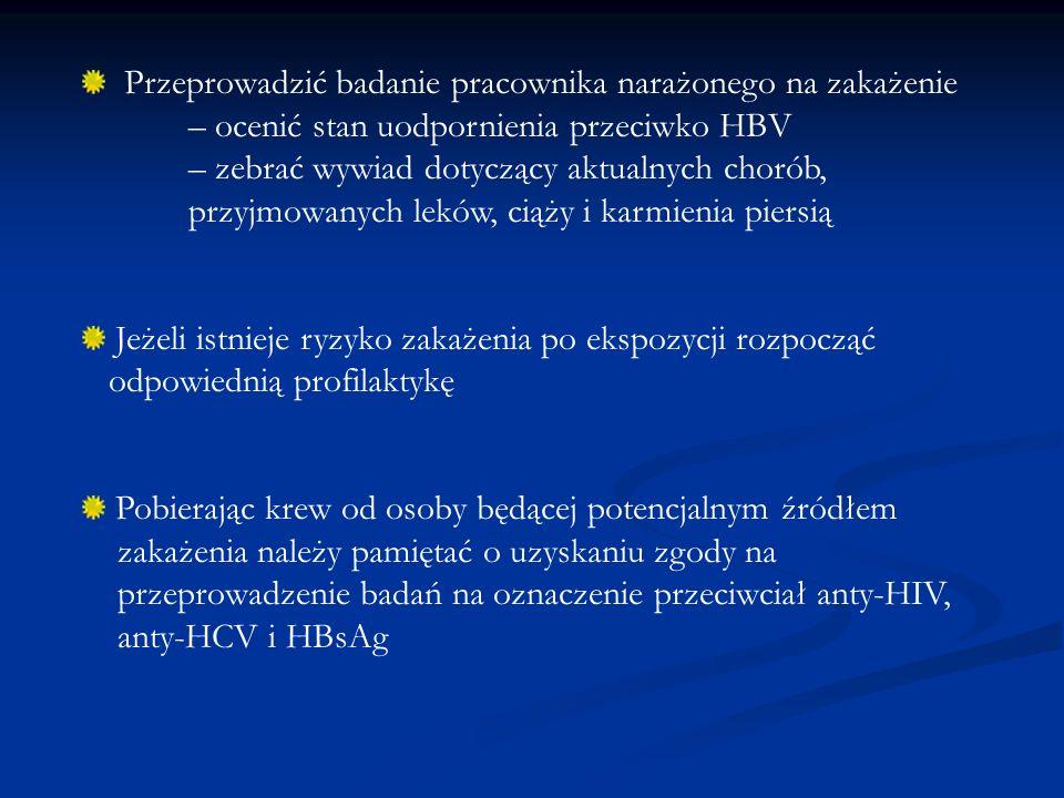 Ekspozycja na HBV Status serologiczny osoby eksponowanej Status serologiczny źródła zakażenia NieokreślonyUjemnyHBsAg+ HBeAg+ NieszczepionyHBIG+szczepionkaSzczepionkaHBIG+szczepionka Szczepiony miano anty HBs<10u/l Dawka przypominająca szczepionki HBIG + dawka przypominająca szczepionki Szczepiony miano anty HBs>10u/l Bez profilaktyki Brak odpowiedzi na szczepienie HBIG + podwójna dawka szczepionki Podwójna dawka szczepionki HBIG + podwójna dawka szczepionki