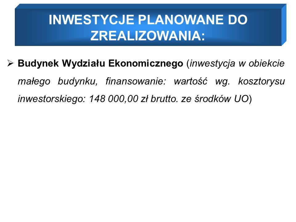  Budynek Wydziału Ekonomicznego (inwestycja w obiekcie małego budynku, finansowanie: wartość wg.