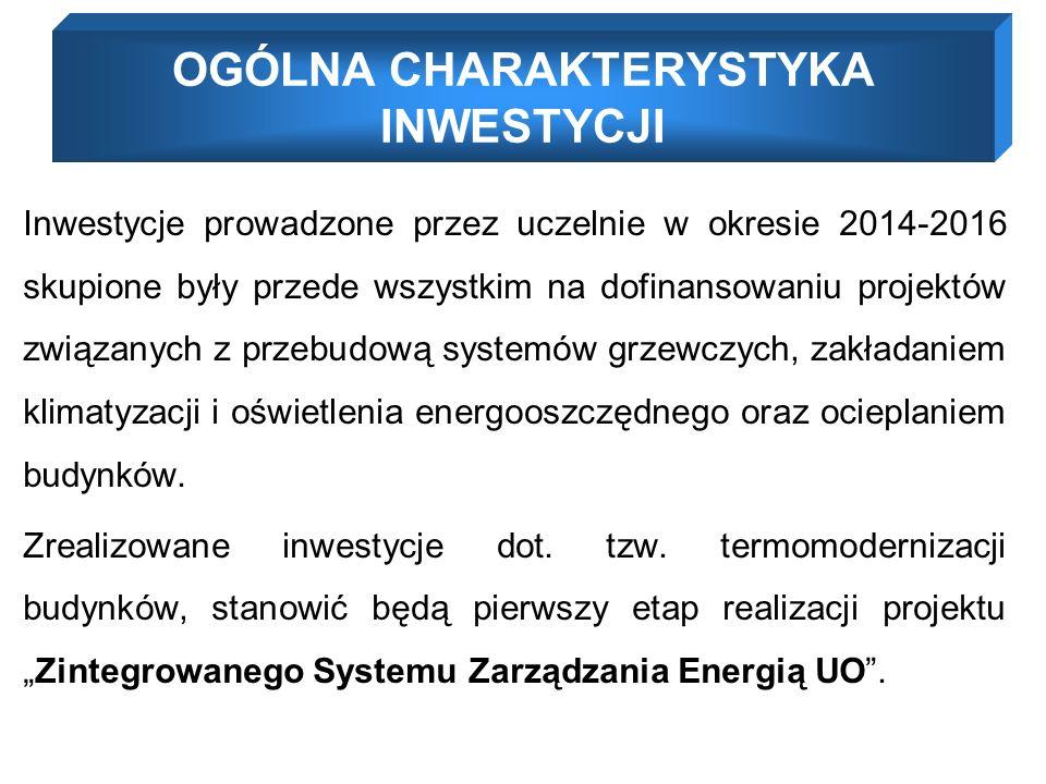 OGÓLNA CHARAKTERYSTYKA INWESTYCJI Inwestycje prowadzone przez uczelnie w okresie 2014-2016 skupione były przede wszystkim na dofinansowaniu projektów związanych z przebudową systemów grzewczych, zakładaniem klimatyzacji i oświetlenia energooszczędnego oraz ocieplaniem budynków.