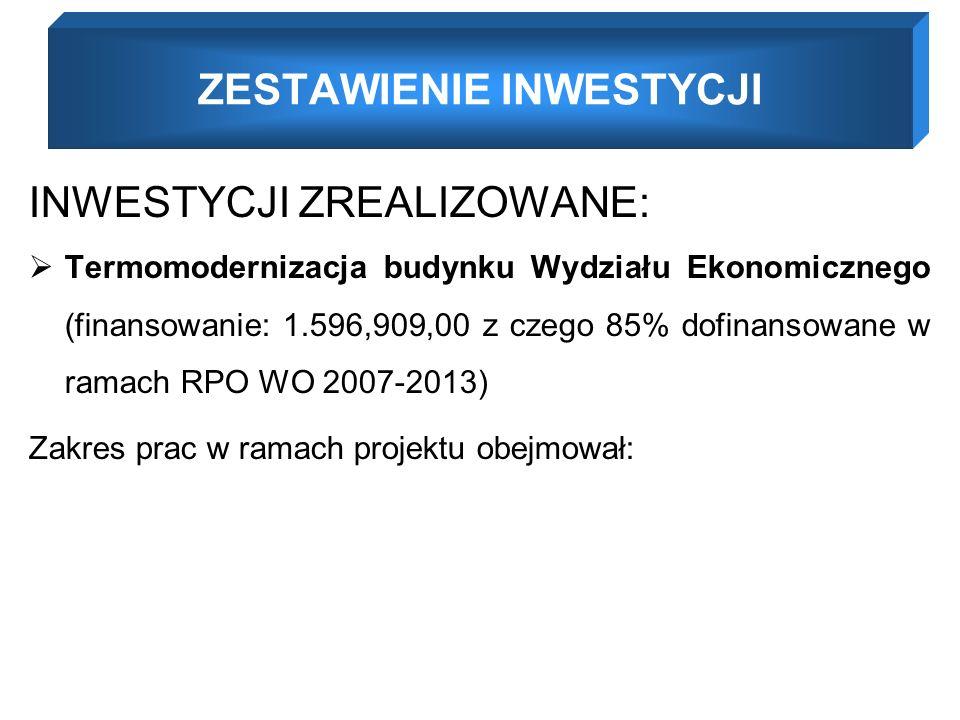 ZESTAWIENIE INWESTYCJI INWESTYCJI ZREALIZOWANE:  Termomodernizacja budynku Wydziału Ekonomicznego (finansowanie: 1.596,909,00 z czego 85% dofinansowane w ramach RPO WO 2007-2013) Zakres prac w ramach projektu obejmował: