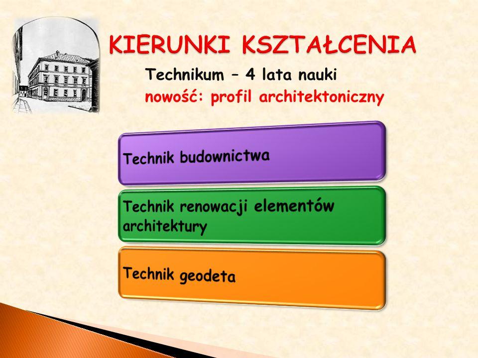  Zajęcia z pracowni projektowania w kl.