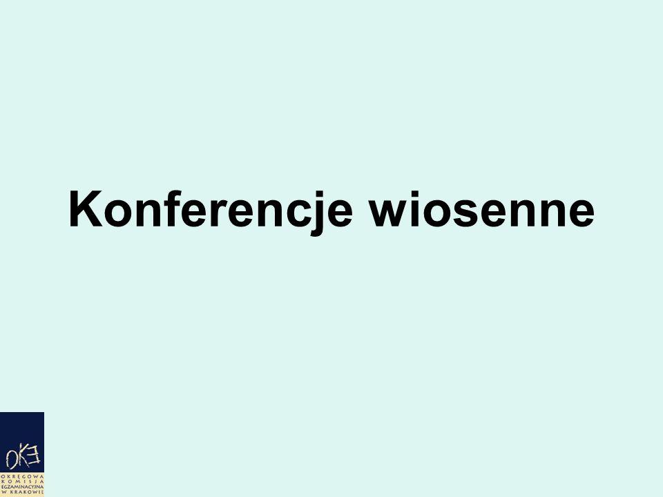 Konferencje wiosenne