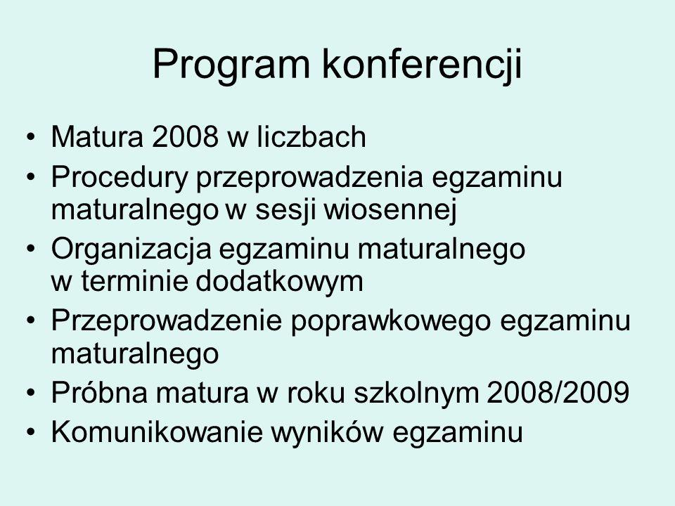Program konferencji Matura 2008 w liczbach Procedury przeprowadzenia egzaminu maturalnego w sesji wiosennej Organizacja egzaminu maturalnego w terminie dodatkowym Przeprowadzenie poprawkowego egzaminu maturalnego Próbna matura w roku szkolnym 2008/2009 Komunikowanie wyników egzaminu