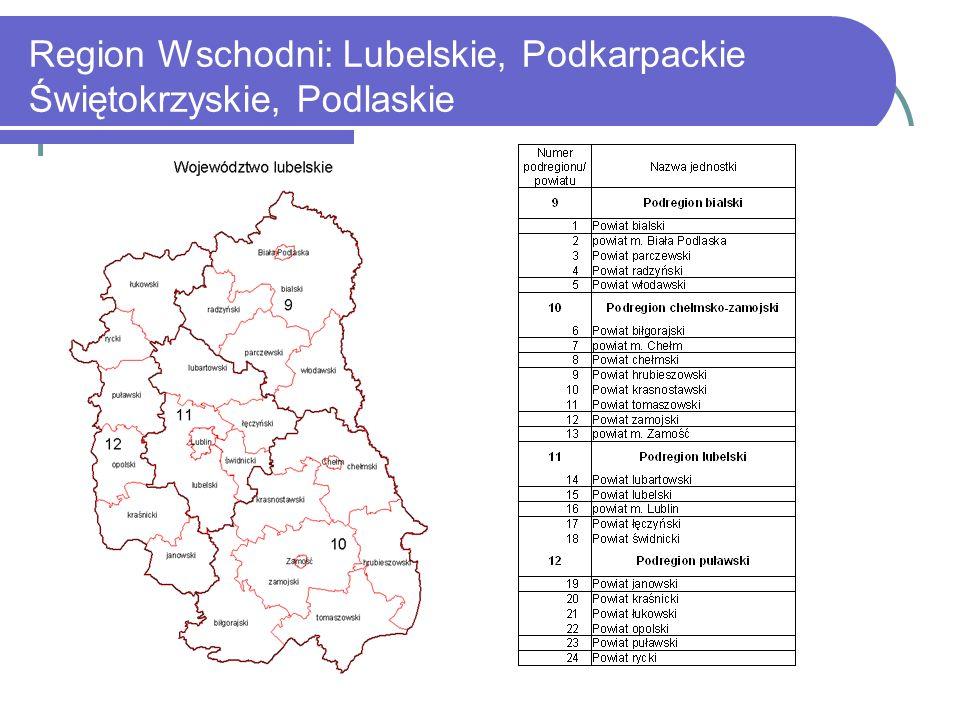 Region Wschodni: Lubelskie, Podkarpackie Świętokrzyskie, Podlaskie
