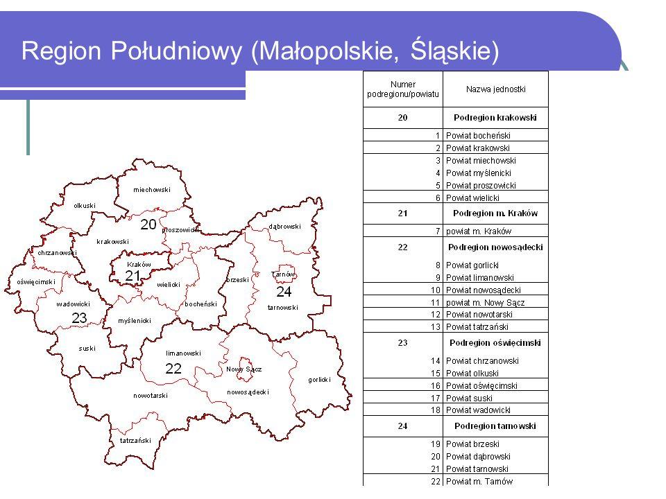 Region Południowy (Małopolskie, Śląskie)