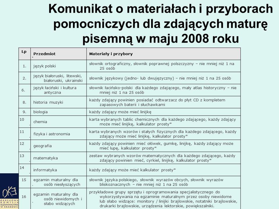 Komunikat o materiałach i przyborach pomocniczych dla zdających maturę pisemną w maju 2008 roku Lp.