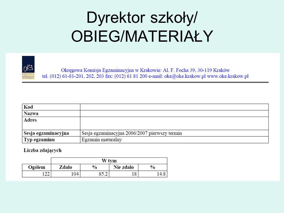 Dyrektor szkoły/ OBIEG/MATERIAŁY