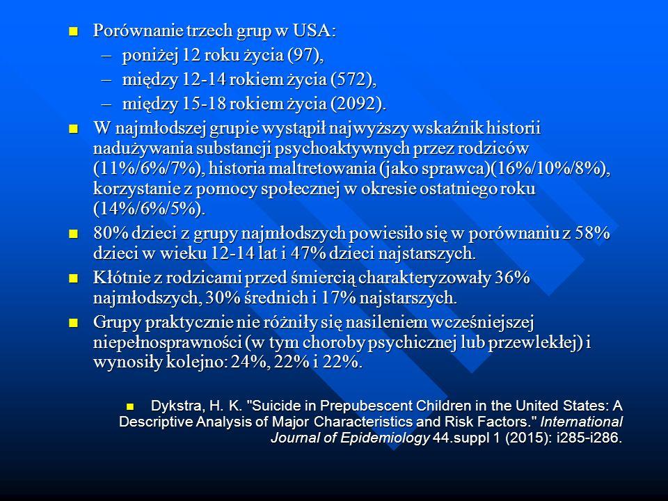 Porównanie trzech grup w USA: Porównanie trzech grup w USA: –poniżej 12 roku życia (97), –między 12-14 rokiem życia (572), –między 15-18 rokiem życia (2092).