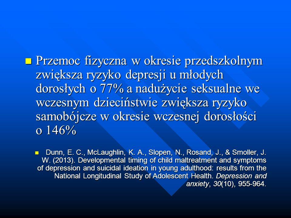 Przemoc fizyczna w okresie przedszkolnym zwiększa ryzyko depresji u młodych dorosłych o 77% a nadużycie seksualne we wczesnym dzieciństwie zwiększa ryzyko samobójcze w okresie wczesnej dorosłości o 146% Przemoc fizyczna w okresie przedszkolnym zwiększa ryzyko depresji u młodych dorosłych o 77% a nadużycie seksualne we wczesnym dzieciństwie zwiększa ryzyko samobójcze w okresie wczesnej dorosłości o 146% Dunn, E.