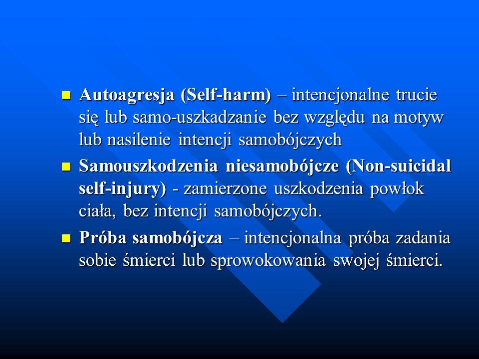 Autoagresja (Self-harm) – intencjonalne trucie się lub samo-uszkadzanie bez względu na motyw lub nasilenie intencji samobójczych Autoagresja (Self-harm) – intencjonalne trucie się lub samo-uszkadzanie bez względu na motyw lub nasilenie intencji samobójczych Samouszkodzenia niesamobójcze (Non-suicidal self-injury) - zamierzone uszkodzenia powłok ciała, bez intencji samobójczych.
