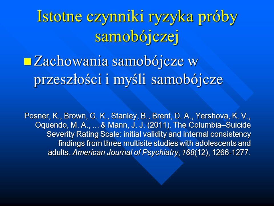 Istotne czynniki ryzyka próby samobójczej Zachowania samobójcze w przeszłości i myśli samobójcze Zachowania samobójcze w przeszłości i myśli samobójcze Posner, K., Brown, G.