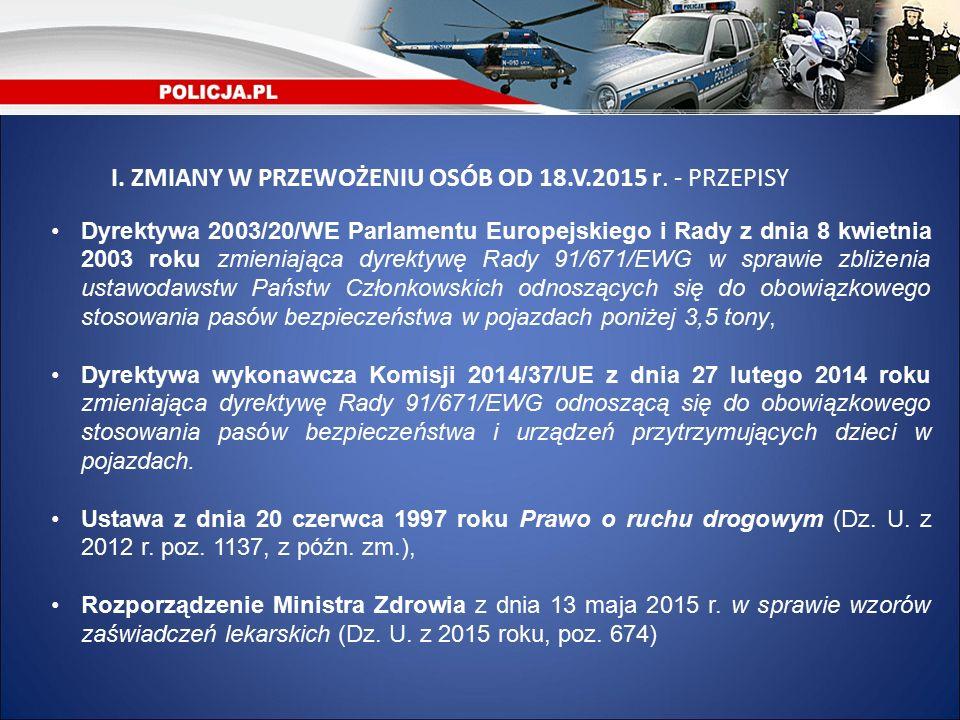 Dyrektywa 2003/20/WE Parlamentu Europejskiego i Rady z dnia 8 kwietnia 2003 roku zmieniająca dyrektywę Rady 91/671/EWG w sprawie zbliżenia ustawodawstw Państw Członkowskich odnoszących się do obowiązkowego stosowania pasów bezpieczeństwa w pojazdach poniżej 3,5 tony, Dyrektywa wykonawcza Komisji 2014/37/UE z dnia 27 lutego 2014 roku zmieniająca dyrektywę Rady 91/671/EWG odnoszącą się do obowiązkowego stosowania pasów bezpieczeństwa i urządzeń przytrzymujących dzieci w pojazdach.