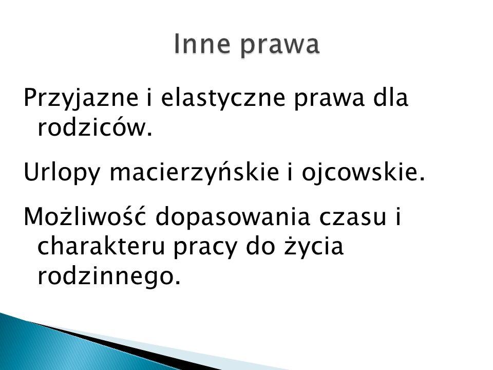 Przyjazne i elastyczne prawa dla rodziców. Urlopy macierzyńskie i ojcowskie.