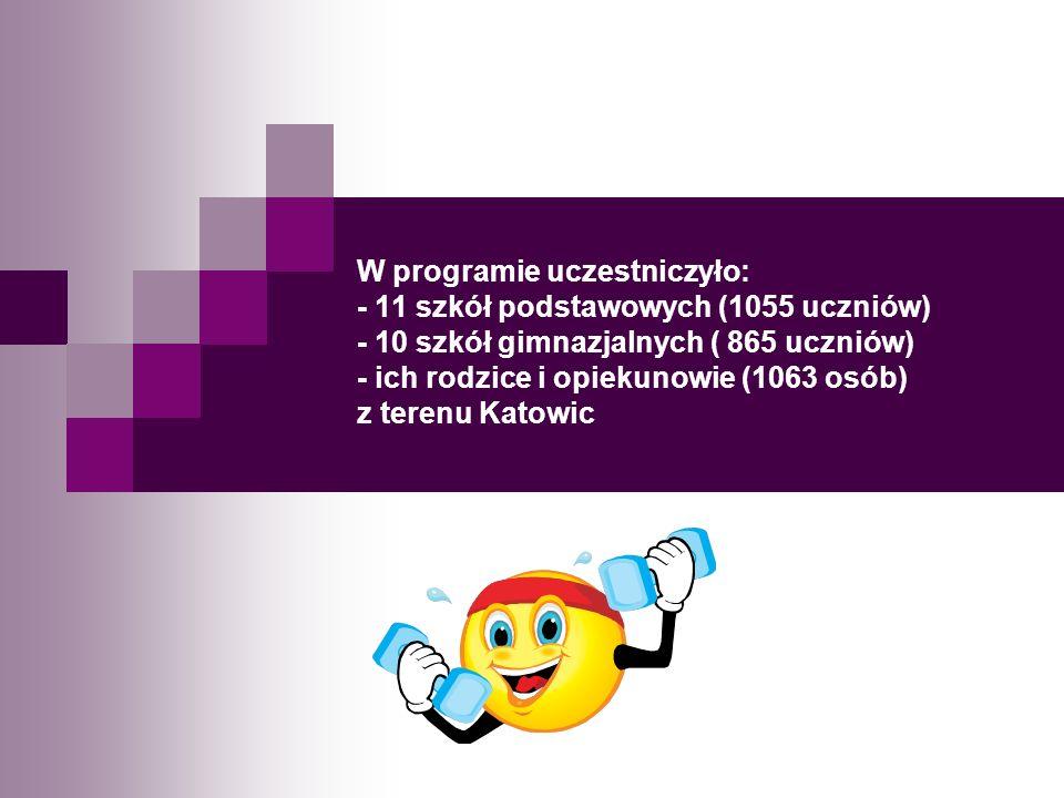 W programie uczestniczyło: - 11 szkół podstawowych (1055 uczniów) - 10 szkół gimnazjalnych ( 865 uczniów) - ich rodzice i opiekunowie (1063 osób) z terenu Katowic