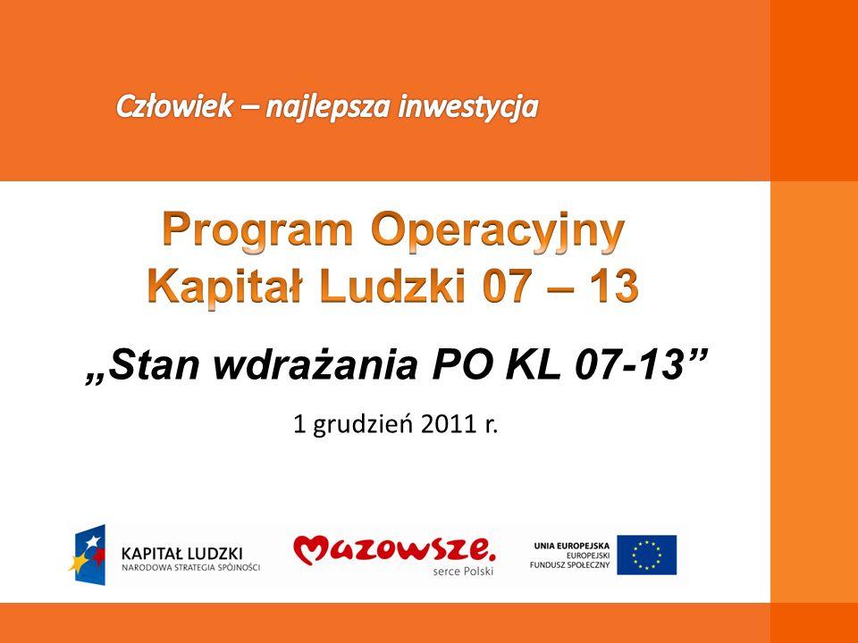 671 698 541 euro Alokacja 2007-2013 dla MJWPU * Kurs EUR/PLN EBC na miesiąc listopad 2011 r.