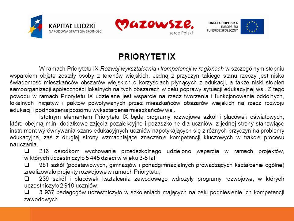 PRIORYTET IX W ramach Priorytetu IX Rozwój wykształcenia i kompetencji w regionach w szczególnym stopniu wsparciem objęte zostały osoby z terenów wiejskich.